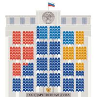 В Кремле готовы пойти на частичный пересмотр итогов голосования